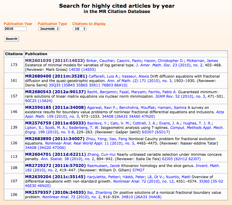 Screen Shot Highly Cited Articles for 2010