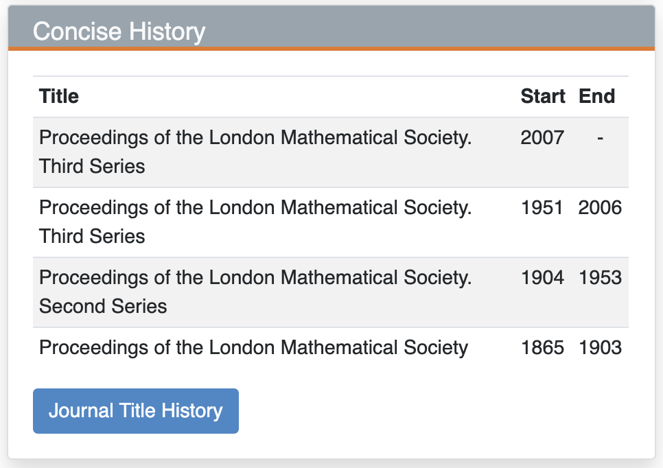 Screenshot of the concise title history for Proceedings of the LMS