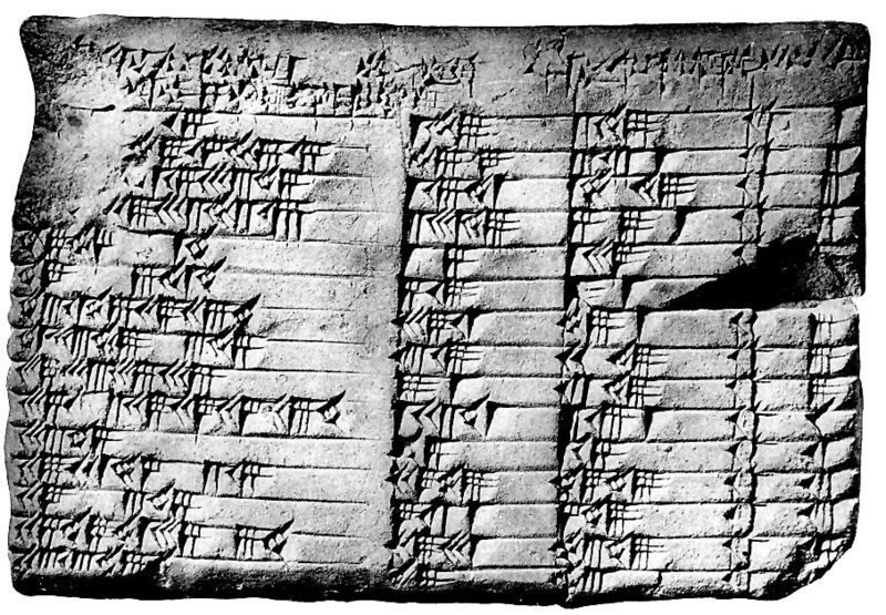 Plimpton 322, the Babylonian mathematical text that started off our math history class. Image: public domain, via wikimedia commons.