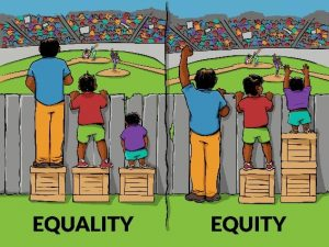 Equality versus Equity