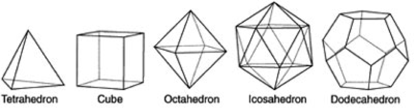 higher dimensional polytopes ams grad blog