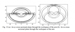 Sarah Dantino_925514_assignsubmission_file_workspace cross section