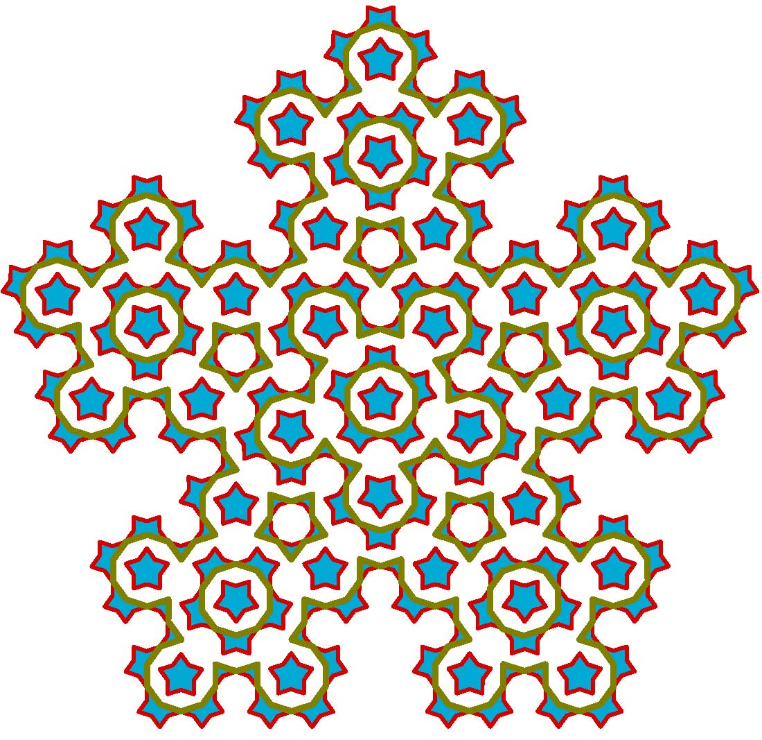 Pattern-Equivariant Homology of a Penrose Tiling | Visual Insight