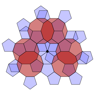 Pentagon-Decagon Branched Covering (Stage 6) - Greg Egan
