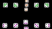 Lattice of Partitions of a 4-Element Set - Tilman Piesk