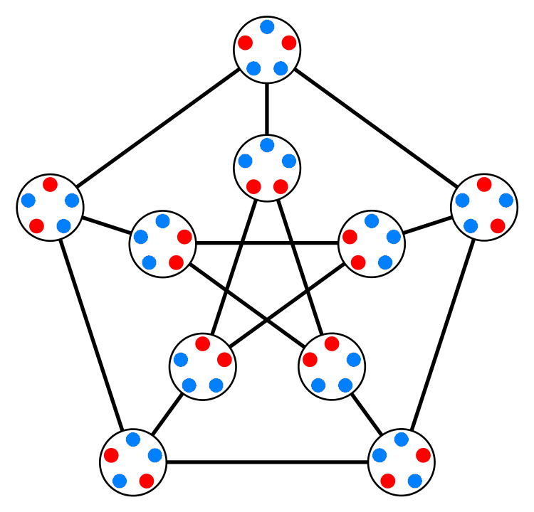Petersen Graph - Tilman Piesk