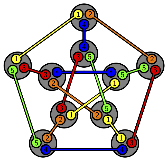 Petersen Graph - Japheth Wood