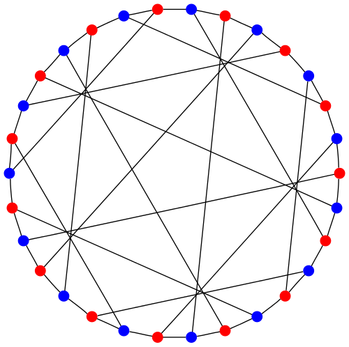 Tutte--Coxeter Graph - Koko90