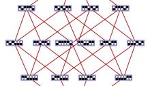 Hypercube of Duads - Greg Egan