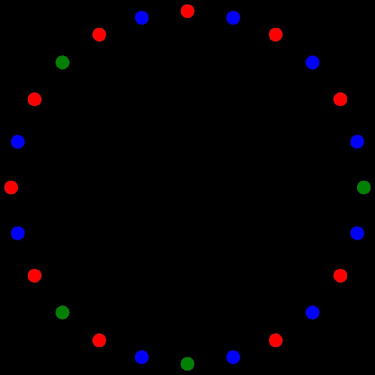 McGee Graph - Koko90