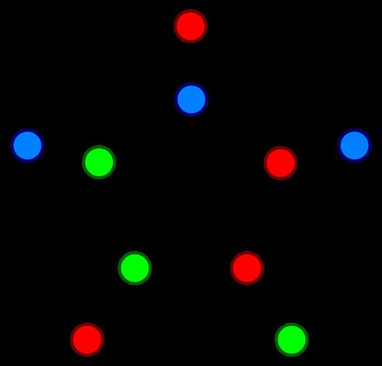Petersen Graph - Chris Martin