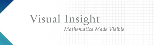 Visual Insight: Mathematics Made Visible